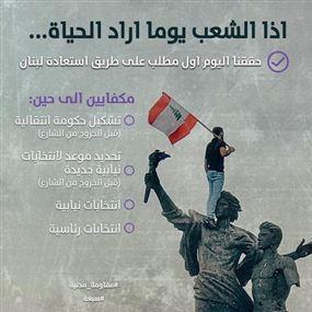 حزب سبعة يدعو الى فتح الطرقات الفرعية.. والإبقاء على الاساسية
